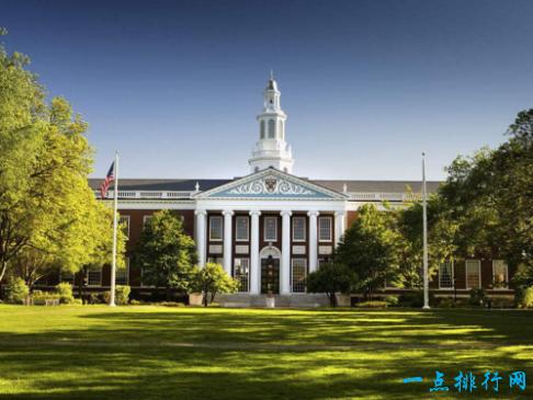 3.哈佛大学 录取率5.33%