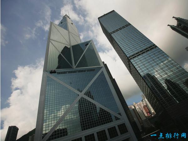 中国银行 2.6万亿美元