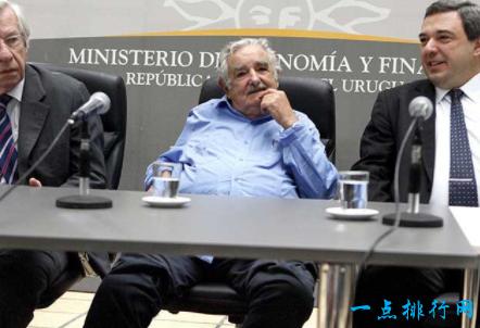 何塞·穆吉卡,乌拉圭,12000美元