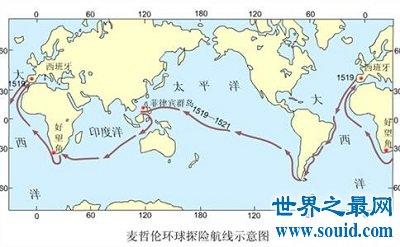 麦哲伦  人类历史上最伟大的环球航海家