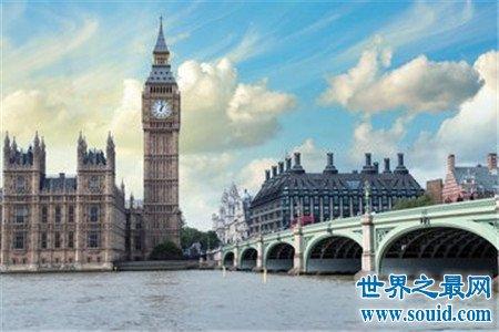UK是哪个国家呢 中国的英文名称又是什么